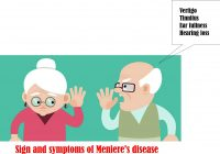 Meniere's Diseases – Its Understanding, Symptoms, Treatments and Its Similar Conditions.