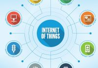 IoT Devices: Advantages in Businesses