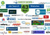Uploading Your Information On Job Sites