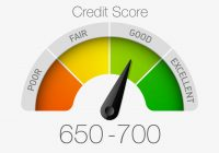 How a loan can improve your Credit score?