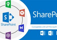 Is Microsoft SharePoint is a good choice for your business?