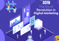 The Era of Revolution in Digital Marketing