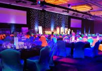Why the Survey Is Important for Your Event Management Company?
