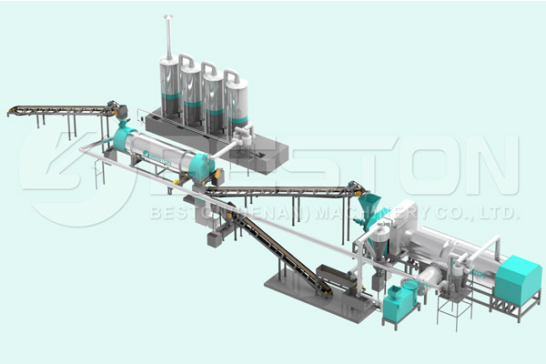 The Ideal Biomass Pyrolysis Plant For Sale You Must Purchase